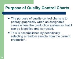 Purpose Of Chart Statistical Process Control Operations Management
