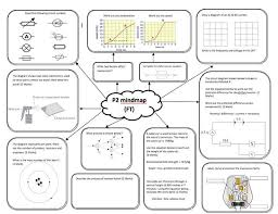 87 best revision sheets images on aqa revision notes and calendar pad