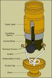 light bulb socket wiring diagram Light Bulb Socket Wiring Diagram how a lamp works lighting socket wiring diagram