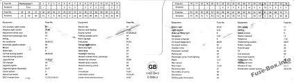 Bmw X3 Fuse Chart X3 Fuse Diagram Wiring Diagram General Helper