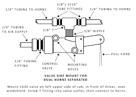 wiring diagram for air horns wiring diagram and hernes hornblasters train horn instruction diagrams for installing our kits