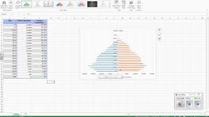 How To Create A Pyramid Chart In Excel How To Make A Population Pyramid In Excel