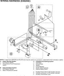 mercruiser wiring diagram mercruiser alternator wiring diagram mercruiser 10 pin harness at Mercruiser Wiring Harness
