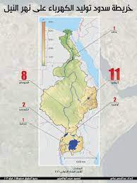 النيل حياة مصر: خريطة سدود توليد الكهرباء على نهر النيل