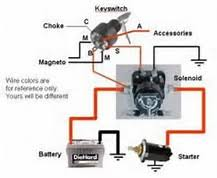 gallery wiring diagram omc ignition switch niegcom online galerry wiring diagram omc ignition switch