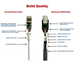 iphone 5s usb cable diagram wiring diagrams iphone 5 cable wiring diagram digital