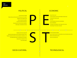 17 best ideas about swot analysis strategic ever wondered what is pestle analysis an analytical tool that stands for political economic
