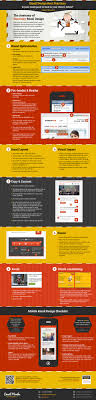 Newletter Formats The Commandments Of Email Newsletter Design An