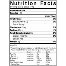 mini gummi bears nutrition facts