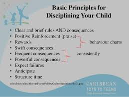 Rules And Consequences Chart Effective Discipline At Home