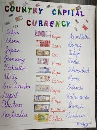 Indian Currency Chart For School Project Country Capital Currency Chart School Project Diy