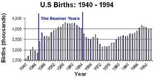 Bbhq Boomer Statistics
