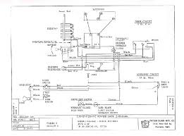 taylor dunn wiring harness explore wiring diagram on the net • taylor dunn wiring harness wiring diagram data rh 18 5 20 reisen fuer meister de golf cart wiring cub cadet wiring