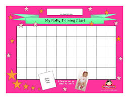 Potty Training Charts For Girls Potty Patty Potty Training Chart Potty Patty