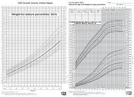 Kitten Growth Chart Weight Kg Bedowntowndaytona Com