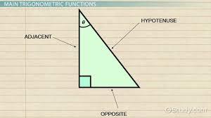 Trigonometric Functions Definition Examples