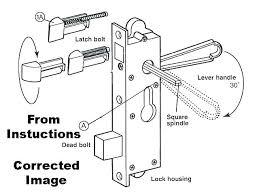 door parts diagram door latch embly new door locks diagram home door lock parts diagram house and cafeteria door latch parts diagram