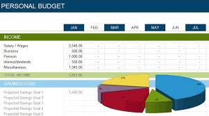 Personal Excel Budget Creating Personal And Family Budget In Microsoft Excel
