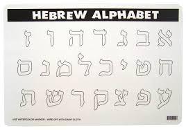 Download Hebrew Alphabet Coloring Pages Aleph Bet Coloring Pages Az