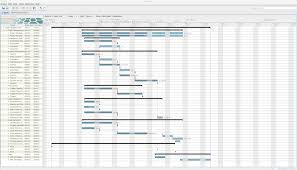 Projectlibre Export Gantt Chart An Introduction To Software Project Management