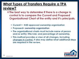 Hud Organizational Chart Transfer Of Physical Assets Ppt Download