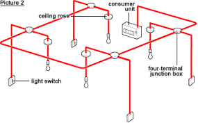 explanation of different domestric electric lighting wirings how to wire a light switch and outlet at House Wiring Diagrams For Lighting Circuits