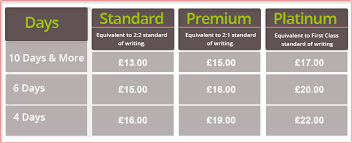 cheap essay help can i do a phd essay writing center cheap essay help