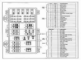 2000 saturn ls2 fuse box diagram awesome 2003 saturn ion fuse box 2003 saturn ion 2 fuse box diagram at 2003 Saturn Ion Fuse Box Diagram