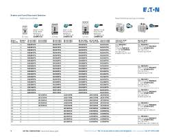Eaton Heater Chart Sa08302002e Control Panel Design Guide