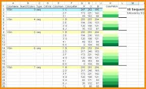 Excel Spreadsheet Examples Download Excel Spreadsheet Examples Daily Expenses Sheet In Download