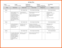 work plan examples unique 90 day work plan template job latter