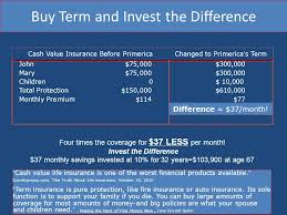primerica health insurance quotes 44billionlater