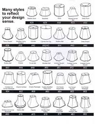 Awesome Lamp Shade Styles And Shapes TMIK Blog About Mia