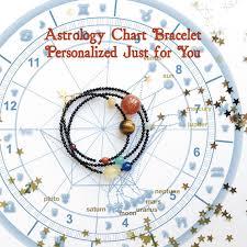 Etsy Birth Chart X Stars Special Edition Birth Chart Bracelet Personalized Astrology Solar System Planets Bracelet Bride Bridesmaid Birthday Gift