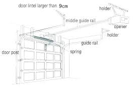 average cost to install a door how much install wall push on garage door opener thanks