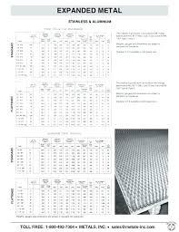 Expanded Metal Size Chart Standard Sheet Metal Gauges Pakchatroom Co