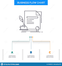 Contract To Close Flow Chart Contract Paper Document Agreement Award Business Flow