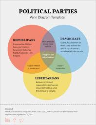Free Venn Diagram Template With Lines 17 Totally Free Venn Diagram Templates Towards Data Science