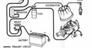 engine coil wiring diagram engine wiring diagrams cars dyna ignition coils wiring diagram nilza net