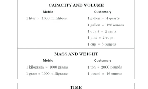 Litres To Pints Conversion Chart How Many Pints In 2 Liters Avalonit