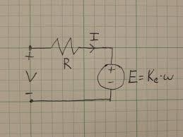 brushless motor kv constant