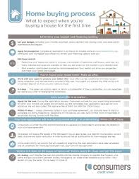 Sample Home Buying Checklist Home Inspection Checklist Free Excel Templates Home Buyer 24 S Home 5