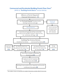 Build A House Flow Chart Yahoo Image Search Results