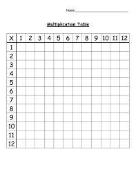 3rd Grade Math Multiplication Times Tables 1s Printable Blank ...