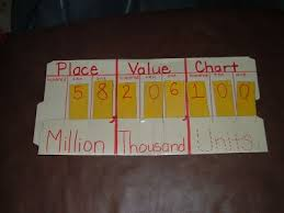 How To Create A Place Value Chart Easy To Make Place Value Chart For The Kids Place Value