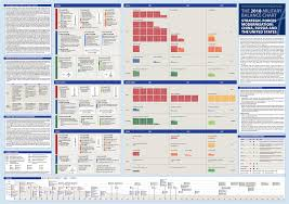 The Military Balance 2018 Wall Chart