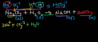 na2co3 h2o balanced molecular complete and net ionic equation