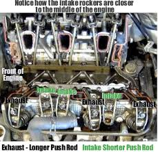 intake gasket replacement gm 3 4l v6 engine diagram wiring diagram denlors auto blog blog archive gm 3 1 and 3 4 intake gasketintake gasket replacement gm
