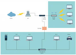 office network diagram icard ibaldo co network diagram templates network diagram examples at creately