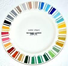 Fiestaware Colors 2017 Lancey